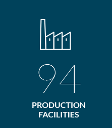 94productionfacilities