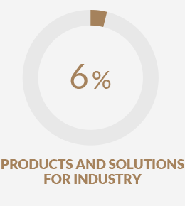 Productsandsolutions6