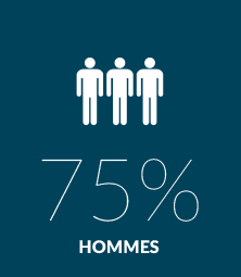 75homme