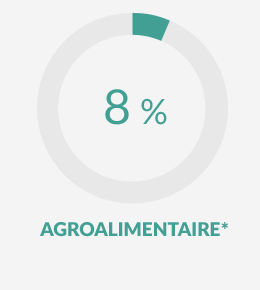 agroalimentaire8 FR2