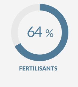 fertilisants64 FR