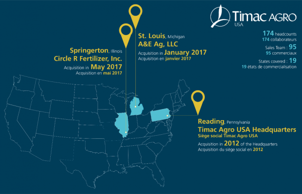 Timac Agro USA fait l'acquisition de Circle R Fertilize Inc dans l'Illinois
